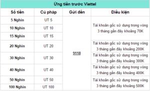 Bảng ứng tiền Viettel