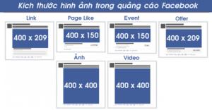 Kích thước ảnh trong quảng cáo facebook